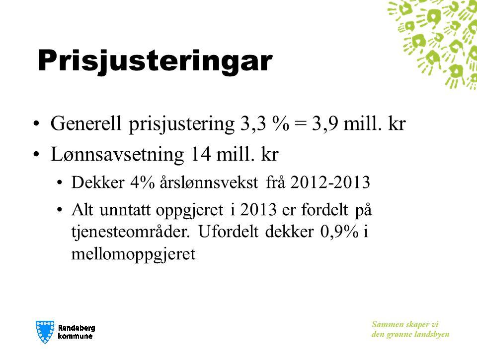 Prisjusteringar Generell prisjustering 3,3 % = 3,9 mill.