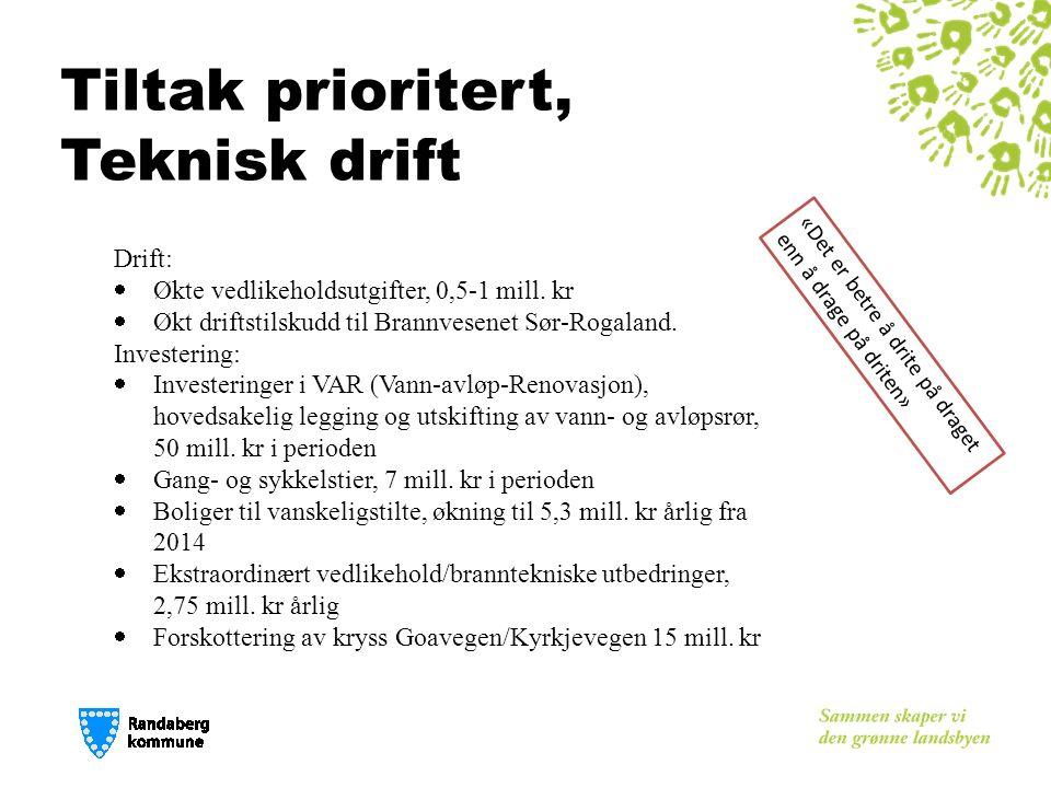 Tiltak prioritert, Teknisk drift Drift:  Økte vedlikeholdsutgifter, 0,5-1 mill.