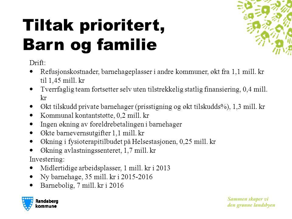 Tiltak prioritert, Barn og familie Drift:  Refusjonskostnader, barnehageplasser i andre kommuner, økt fra 1,1 mill.