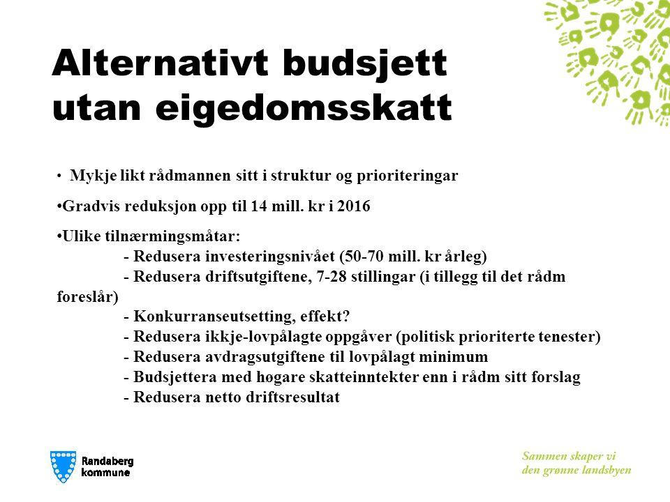Alternativt budsjett utan eigedomsskatt Mykje likt rådmannen sitt i struktur og prioriteringar Gradvis reduksjon opp til 14 mill.