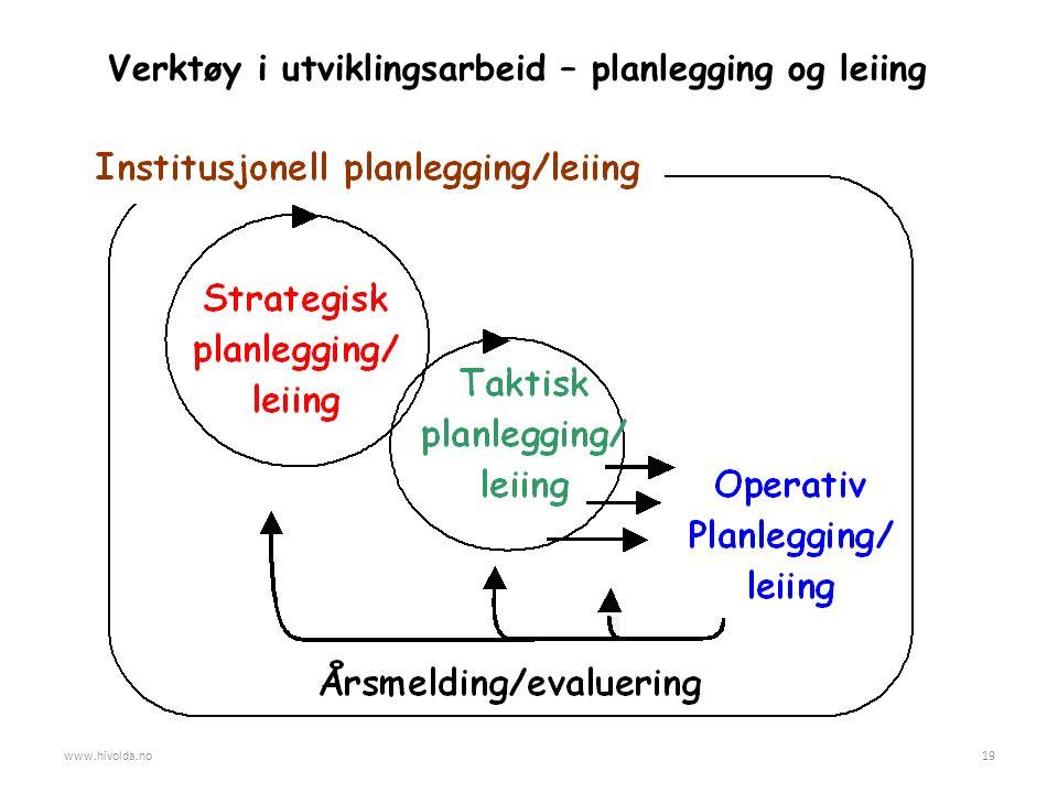 19 Verktøy i utviklingsarbeid – planlegging og leiing www.hivolda.no
