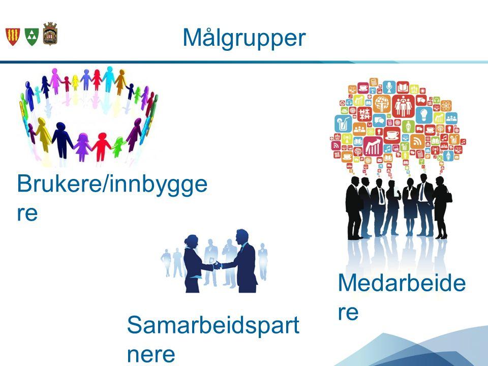 Målgrupper Brukere/innbygge re Medarbeide re Samarbeidspart nere