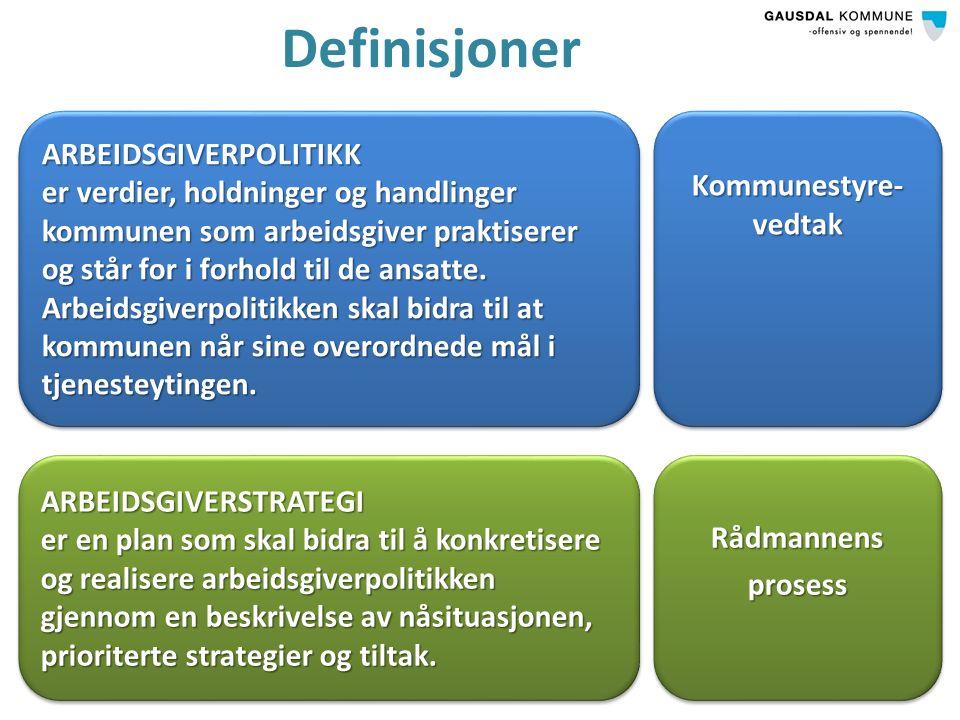 Definisjoner ARBEIDSGIVERPOLITIKK er verdier, holdninger og handlinger kommunen som arbeidsgiver praktiserer og står for i forhold til de ansatte.