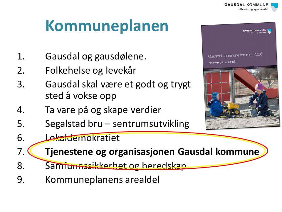 Kommuneplanen 1.Gausdal og gausdølene.