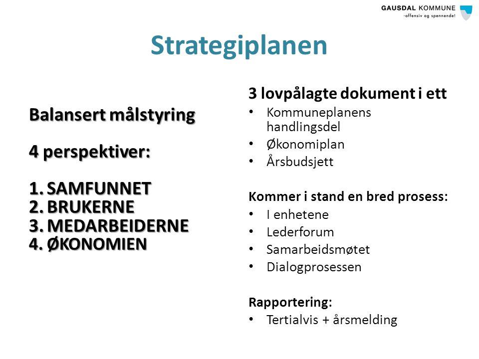 Strategiplanen Balansert målstyring 4 perspektiver: 1.SAMFUNNET 2.BRUKERNE 3.MEDARBEIDERNE 4.ØKONOMIEN 3 lovpålagte dokument i ett Kommuneplanens handlingsdel Økonomiplan Årsbudsjett Kommer i stand en bred prosess: I enhetene Lederforum Samarbeidsmøtet Dialogprosessen Rapportering: Tertialvis + årsmelding