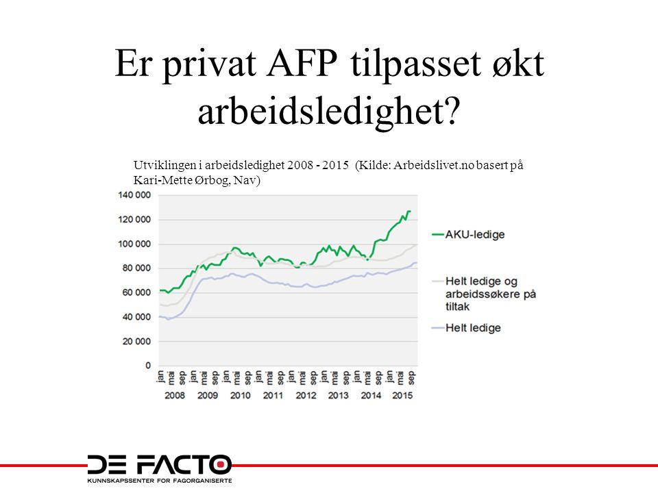Er privat AFP tilpasset økt arbeidsledighet? Utviklingen i arbeidsledighet 2008 - 2015 (Kilde: Arbeidslivet.no basert på Kari-Mette Ørbog, Nav)