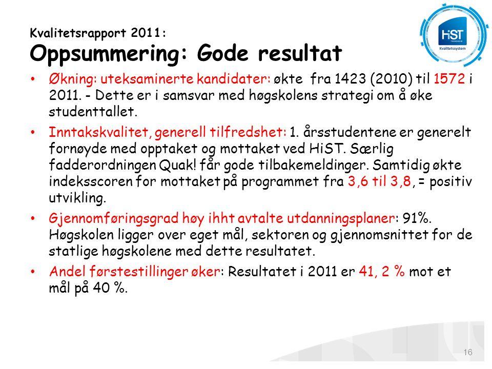 Kvalitetsrapport 2011: Oppsummering: Gode resultat Økning: uteksaminerte kandidater: økte fra 1423 (2010) til 1572 i 2011.