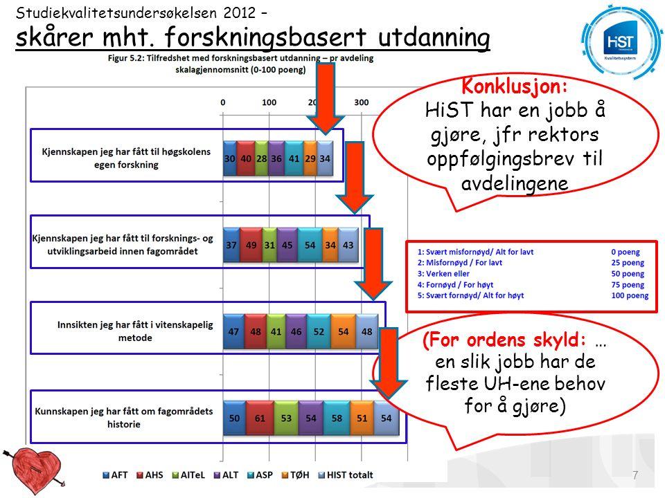 Studiekvalitetsundersøkelsen 2012 – skårer mht.