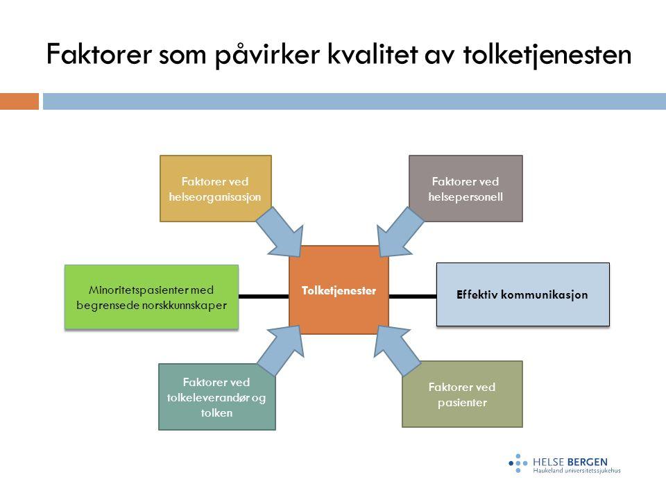 Faktorer som påvirker kvalitet av tolketjenesten Faktorer ved tolkeleverandør og tolken Faktorer ved helseorganisasjon Faktorer ved helsepersonell Faktorer ved pasienter Effektiv kommunikasjon Minoritetspasienter med begrensede norskkunnskaper Tolketjenester