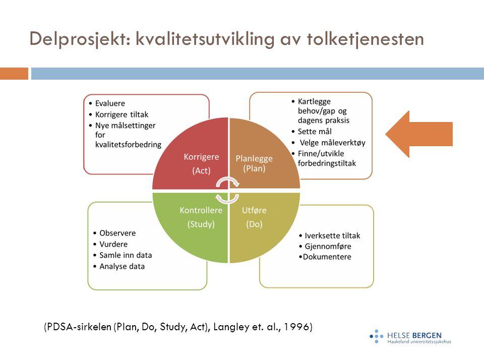 Delprosjekt: kvalitetsutvikling av tolketjenesten (PDSA-sirkelen (Plan, Do, Study, Act), Langley et.