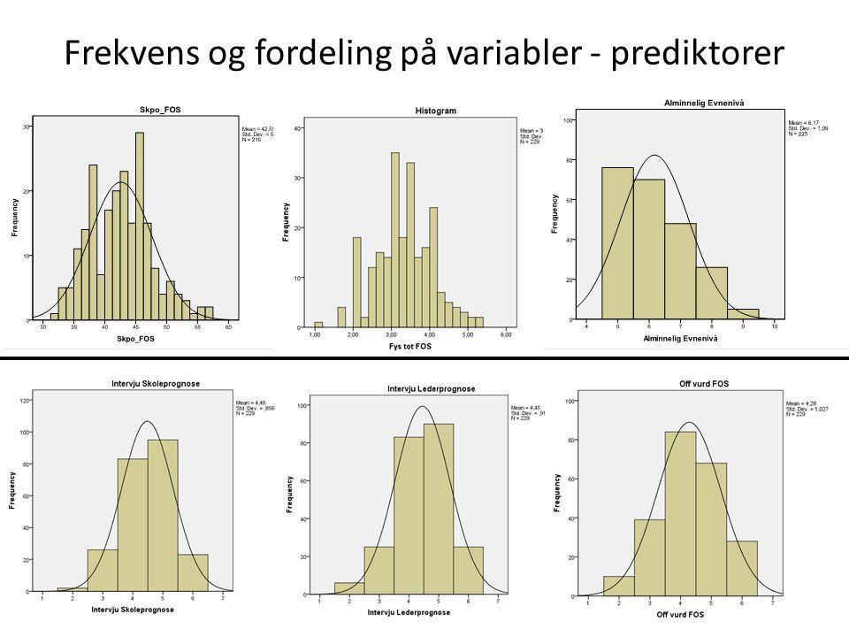 Frekvens og fordeling på variabler - prediktorer