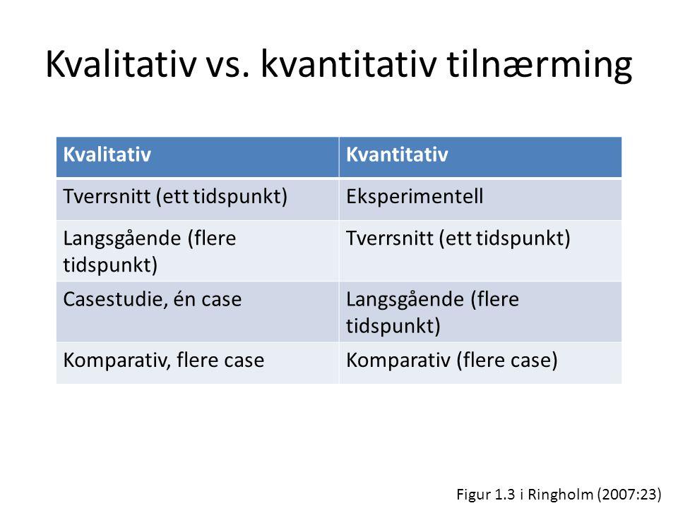 Kvalitativ vs. kvantitativ tilnærming KvalitativKvantitativ Tverrsnitt (ett tidspunkt)Eksperimentell Langsgående (flere tidspunkt) Tverrsnitt (ett tid