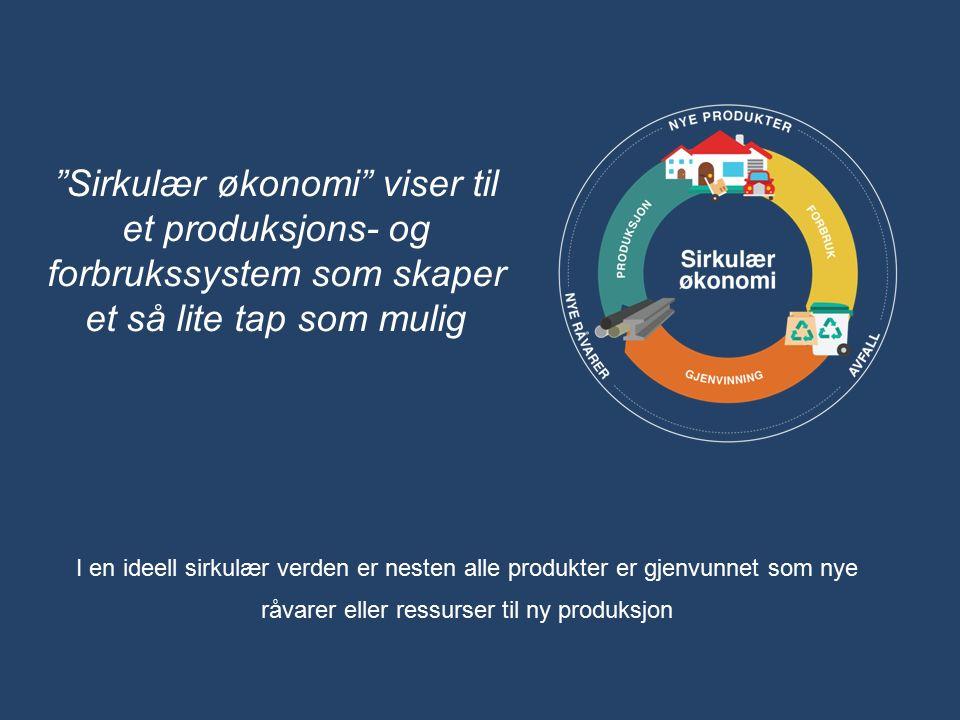 Sirkulær økonomi viser til et produksjons- og forbrukssystem som skaper et så lite tap som mulig I en ideell sirkulær verden er nesten alle produkter er gjenvunnet som nye råvarer eller ressurser til ny produksjon