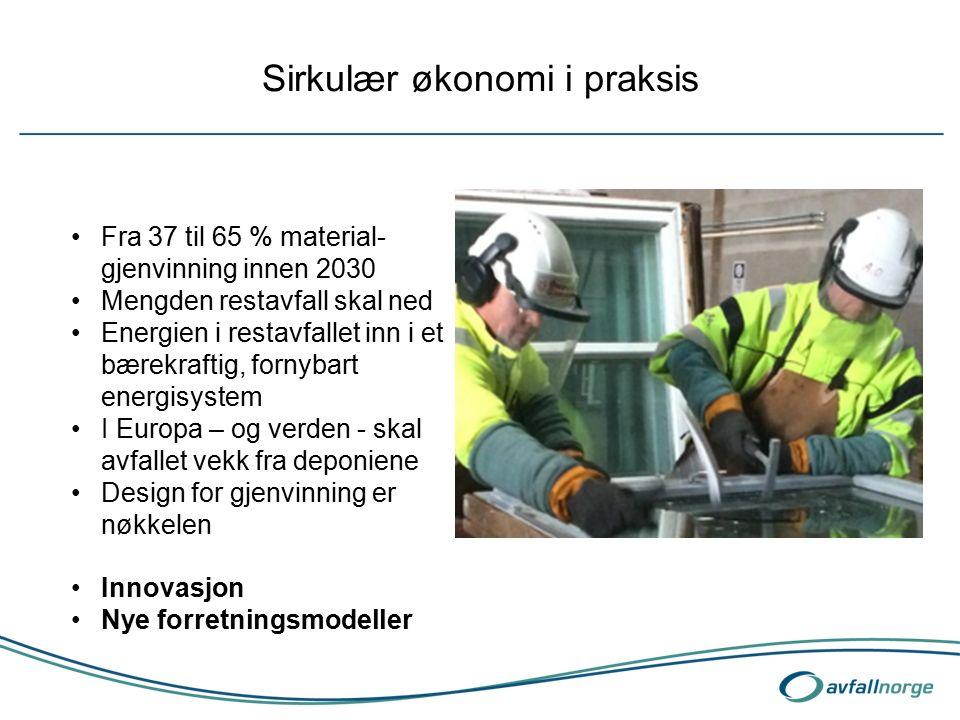 Sirkulær økonomi i praksis Fra 37 til 65 % material- gjenvinning innen 2030 Mengden restavfall skal ned Energien i restavfallet inn i et bærekraftig, fornybart energisystem I Europa – og verden - skal avfallet vekk fra deponiene Design for gjenvinning er nøkkelen Innovasjon Nye forretningsmodeller