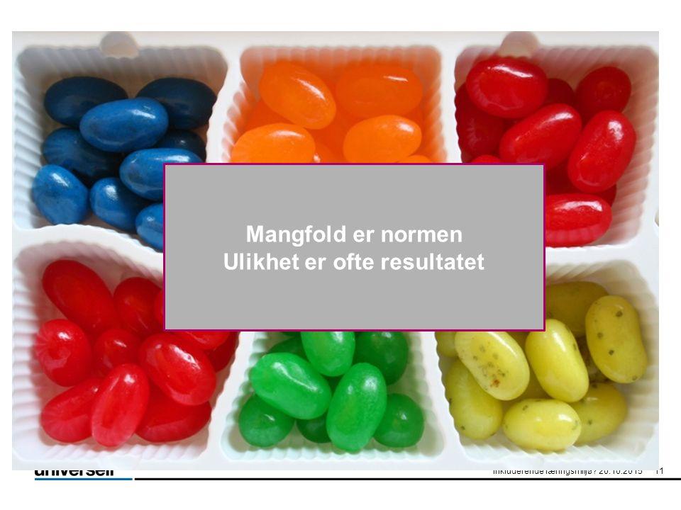 Inkluderende læringsmiljø? 20.10.201511 Mangfold er normen Ulikhet er ofte resultatet