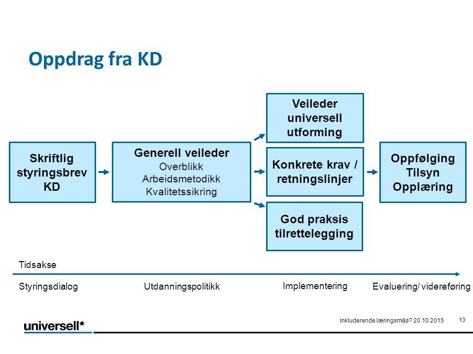 Oppdrag fra KD Inkluderende læringsmiljø.
