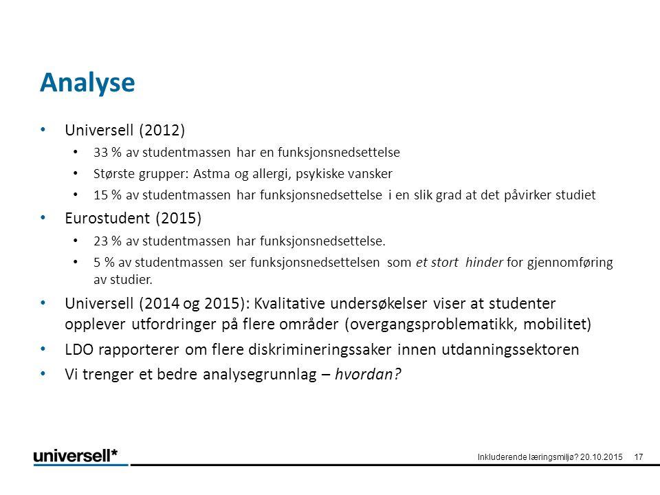 Analyse Universell (2012) 33 % av studentmassen har en funksjonsnedsettelse Største grupper: Astma og allergi, psykiske vansker 15 % av studentmassen