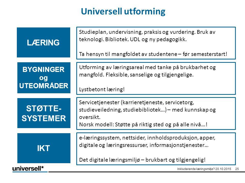 Universell utforming 25Inkluderende læringsmiljø.