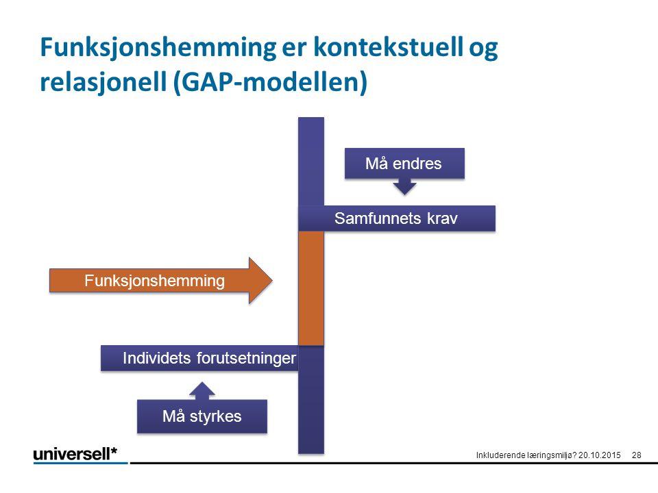 Funksjonshemming er kontekstuell og relasjonell (GAP-modellen) Inkluderende læringsmiljø? 20.10.201528 Individets forutsetninger Samfunnets krav Funks