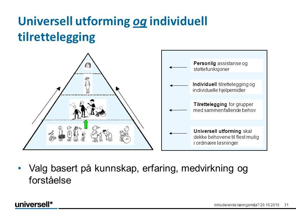 Universell utforming og individuell tilrettelegging Valg basert på kunnskap, erfaring, medvirkning og forståelse Inkluderende læringsmiljø.