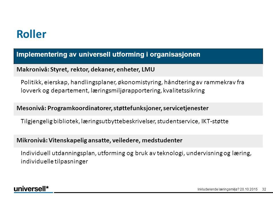 Roller Inkluderende læringsmiljø? 20.10.201532 Implementering av universell utforming i organisasjonen Makronivå: Styret, rektor, dekaner, enheter, LM