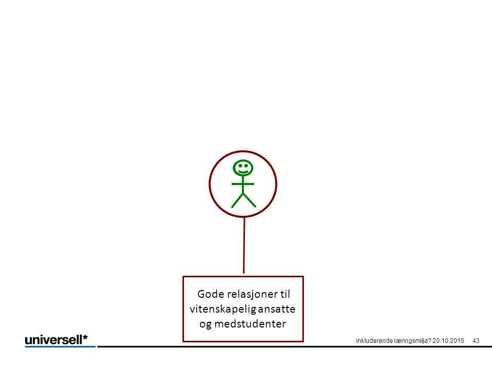 Inkluderende læringsmiljø? 20.10.201543 Gode relasjoner til vitenskapelig ansatte og medstudenter