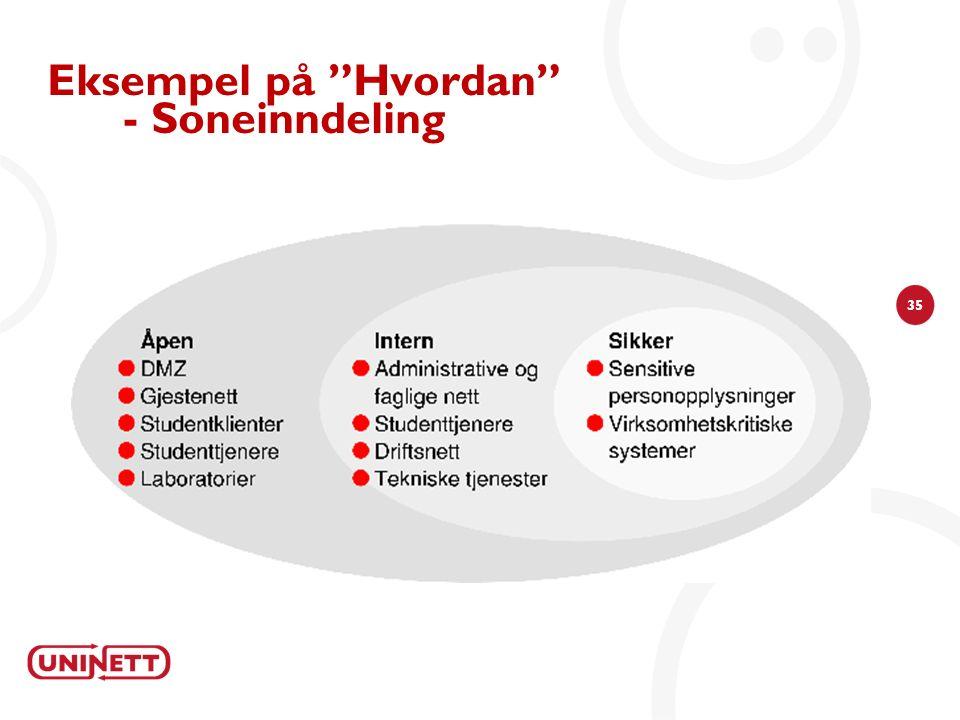 """35 Eksempel på """"Hvordan"""" - Soneinndeling"""