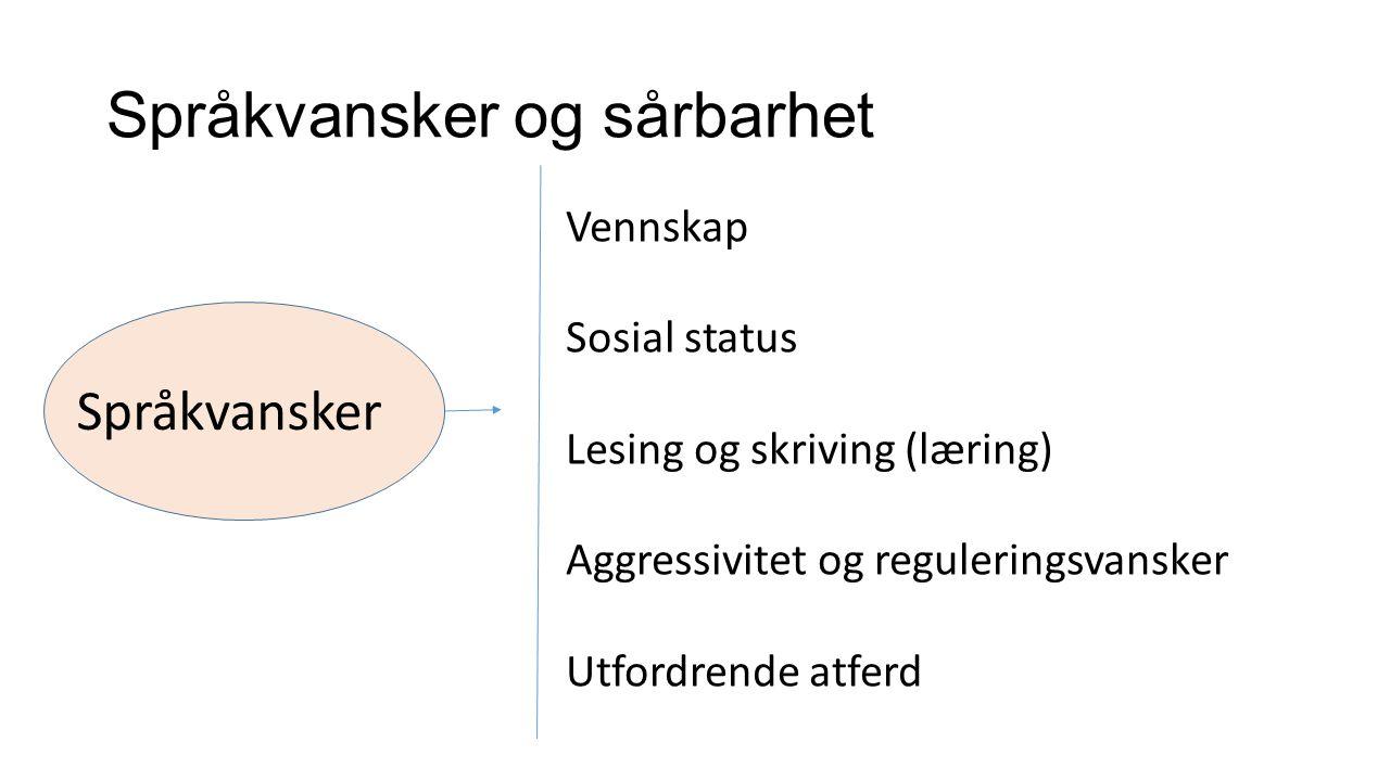 Språkvansker og sårbarhet Språkvansker Vennskap Sosial status Lesing og skriving (læring) Aggressivitet og reguleringsvansker Utfordrende atferd