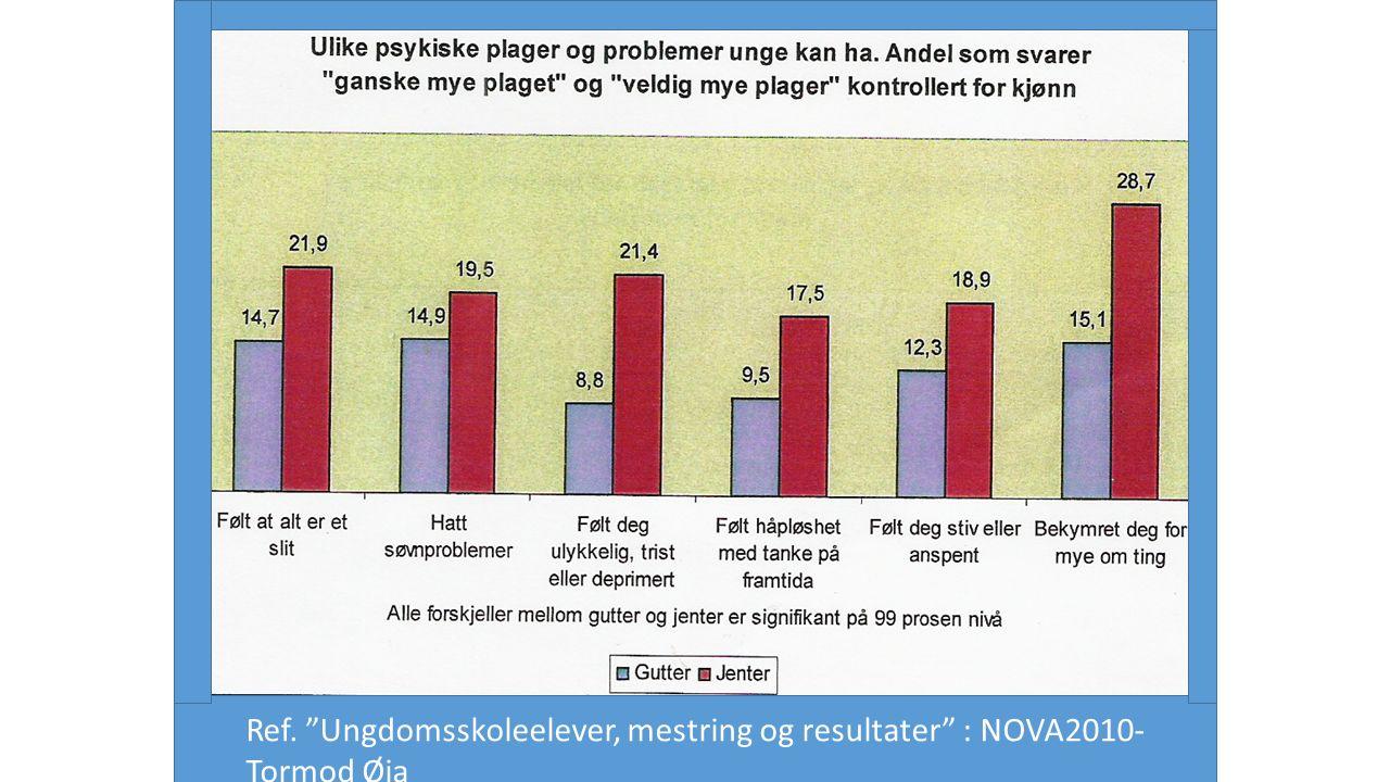 Ref. Ungdomsskoleelever, mestring og resultater : NOVA2010- Tormod Øia