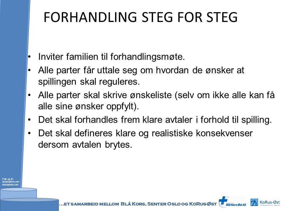 FORHANDLING STEG FOR STEG Inviter familien til forhandlingsmøte.