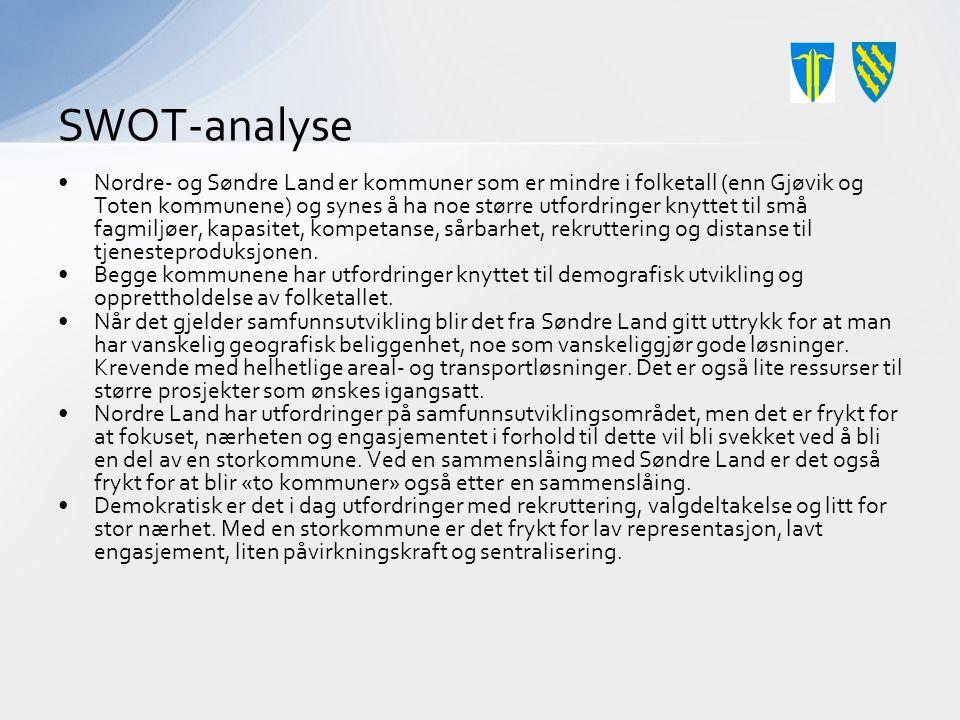 SWOT-analyse Nordre- og Søndre Land er kommuner som er mindre i folketall (enn Gjøvik og Toten kommunene) og synes å ha noe større utfordringer knyttet til små fagmiljøer, kapasitet, kompetanse, sårbarhet, rekruttering og distanse til tjenesteproduksjonen.
