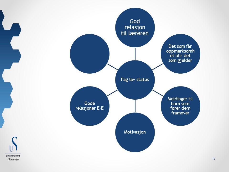 10 Fag lav status God relasjon til læreren Det som får oppmerksomh et blir det som gjelder Meldinger til barn som fører dem framover Motivasjon Gode relasjoner E-E