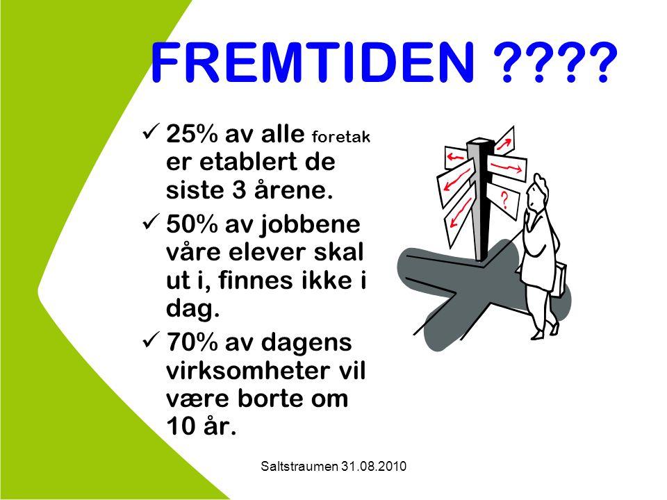 Saltstraumen 31.08.2010 FREMTIDEN . 25% av alle foretak er etablert de siste 3 årene.