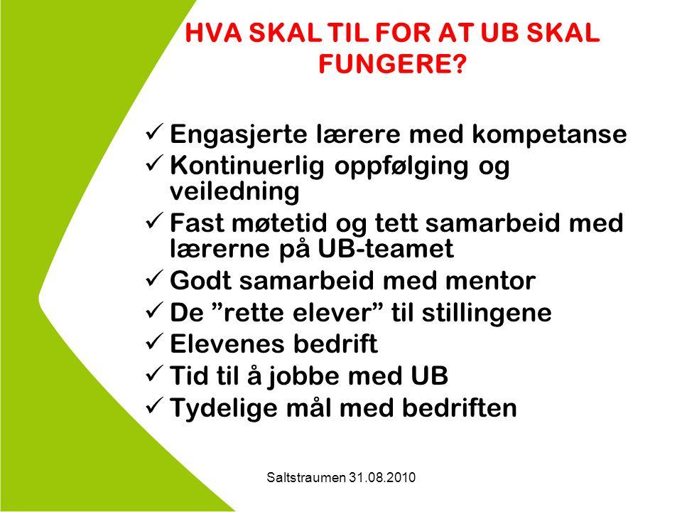 HVA SKAL TIL FOR AT UB SKAL FUNGERE.