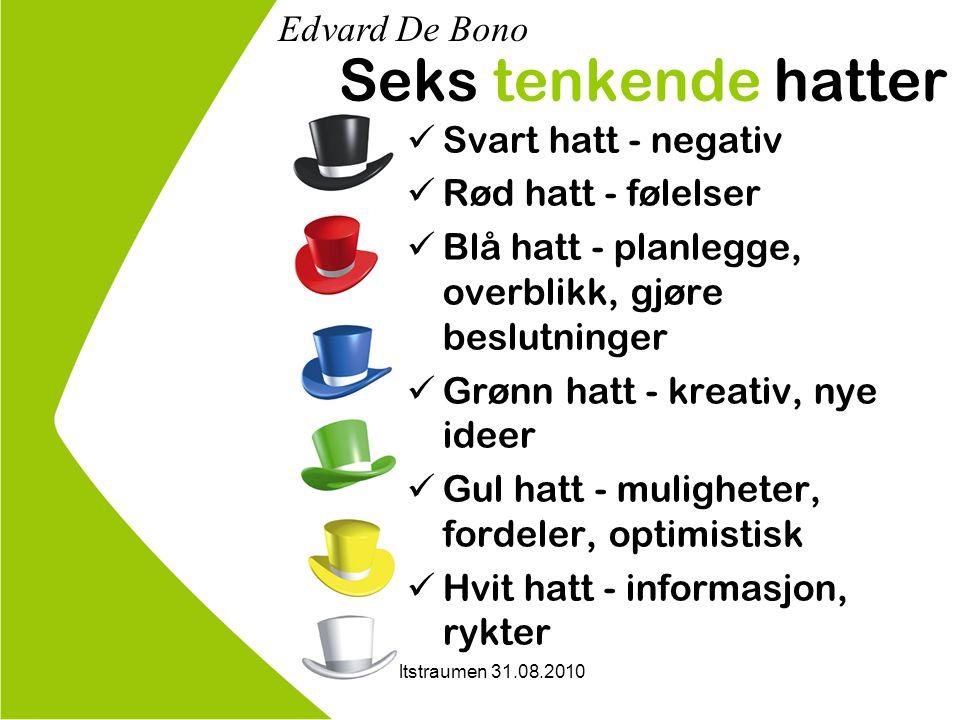 Saltstraumen 31.08.2010 Seks tenkende hatter Svart hatt - negativ Rød hatt - følelser Blå hatt - planlegge, overblikk, gjøre beslutninger Grønn hatt - kreativ, nye ideer Gul hatt - muligheter, fordeler, optimistisk Hvit hatt - informasjon, rykter Edvard De Bono