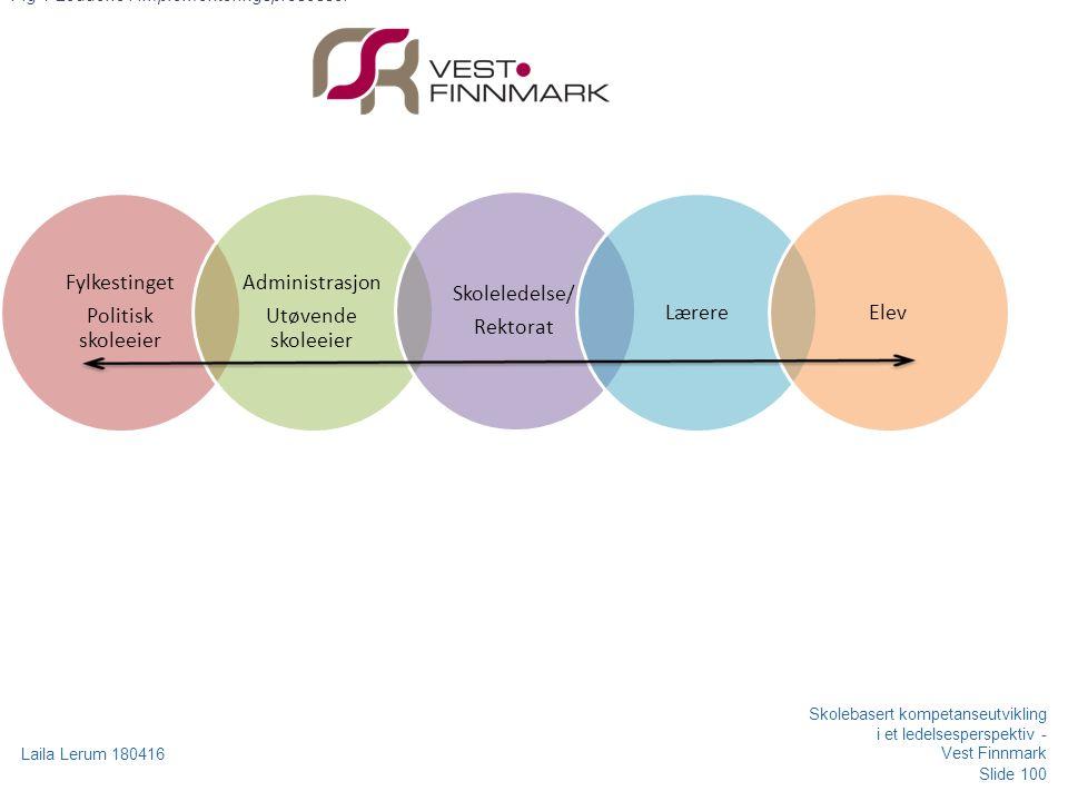 Slide 100 Laila Lerum 180416 Skolebasert kompetanseutvikling i et ledelsesperspektiv - Vest Finnmark Fig 1 Leddene i implementeringsprosesser