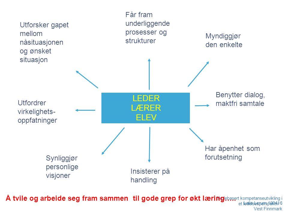 Skolebasert kompetanseutvikling i et ledelsesperspektiv - Vest Finnmark Å tvile og arbeide seg fram sammen til gode grep for økt læring…..