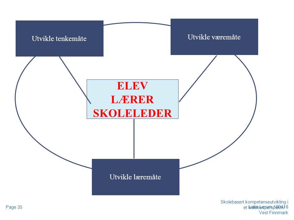 Skolebasert kompetanseutvikling i et ledelsesperspektiv - Vest Finnmark Page 35 Laila Lerum 180416 ELEV LÆRER SKOLELEDER Utvikle væremåte Utvikle tenkemåte Utvikle læremåte