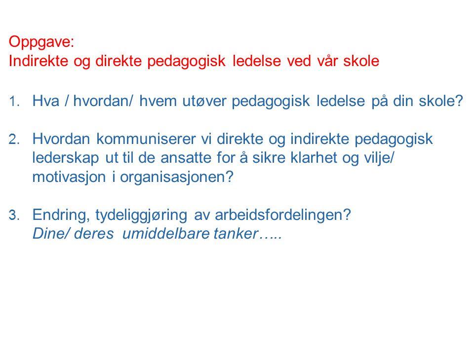 Oppgave: Indirekte og direkte pedagogisk ledelse ved vår skole 1.