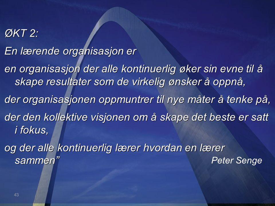 Slide 43 Laila Lerum 180416 Skolebasert kompetanseutvikling i et ledelsesperspektiv - Vest Finnmark ØKT 2: En lærende organisasjon er en organisasjon der alle kontinuerlig øker sin evne til å skape resultater som de virkelig ønsker å oppnå, der organisasjonen oppmuntrer til nye måter å tenke på, der den kollektive visjonen om å skape det beste er satt i fokus, og der alle kontinuerlig lærer hvordan en lærer sammen ØKT 2: En lærende organisasjon er en organisasjon der alle kontinuerlig øker sin evne til å skape resultater som de virkelig ønsker å oppnå, der organisasjonen oppmuntrer til nye måter å tenke på, der den kollektive visjonen om å skape det beste er satt i fokus, og der alle kontinuerlig lærer hvordan en lærer sammen 43 Peter Senge