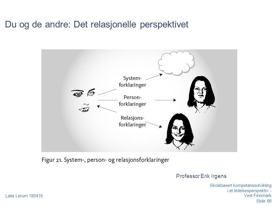 Du og de andre: Det relasjonelle perspektivet Professor Erik Irgens Skolebasert kompetanseutvikling i et ledelsesperspektiv - Vest Finnmark Laila Lerum 180416 Slide 66