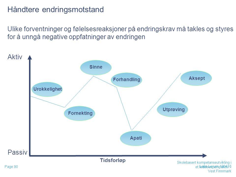 Skolebasert kompetanseutvikling i et ledelsesperspektiv - Vest Finnmark Page 90 Laila Lerum 180416 Håndtere endringsmotstand Ulike forventninger og følelsesreaksjoner på endringskrav må takles og styres for å unngå negative oppfatninger av endringen Urokkelighet Fornekting Sinne Apati Forhandling Utprøving Aksept Tidsforløp Aktiv Passiv