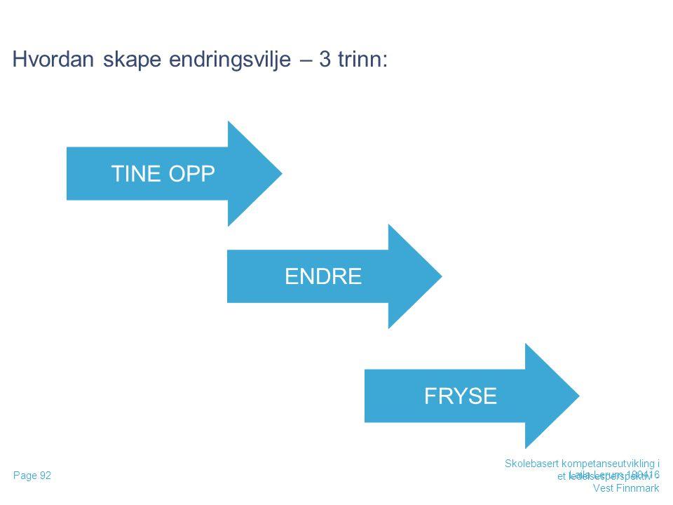 Skolebasert kompetanseutvikling i et ledelsesperspektiv - Vest Finnmark Page 92 Laila Lerum 180416 Hvordan skape endringsvilje – 3 trinn: TINE OPP ENDRE FRYSE