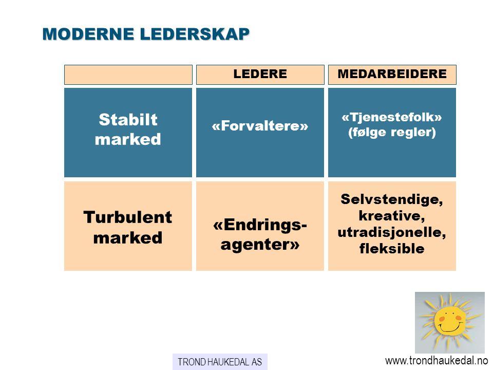 MEDARBEIDERELEDERE Stabilt marked «Forvaltere» «Tjenestefolk» (følge regler) Turbulent marked «Endrings- agenter» Selvstendige, kreative, utradisjonelle, fleksible MODERNE LEDERSKAP www.trondhaukedal.no TROND HAUKEDAL AS