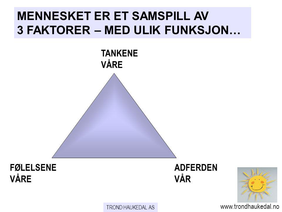 TROND HAUKEDAL AS www.trondhaukedal.no MENNESKET ER ET SAMSPILL AV 3 FAKTORER – MED ULIK FUNKSJON… ADFERDEN VÅR FØLELSENE VÅRE TANKENE VÅRE
