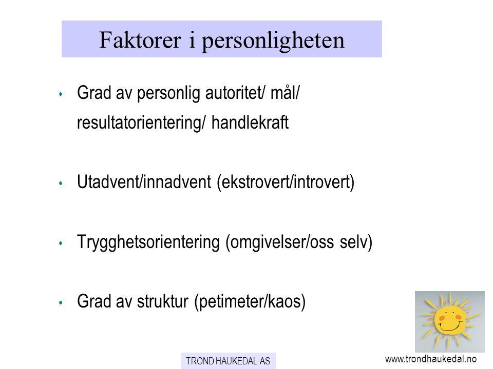Faktorer i personligheten Grad av personlig autoritet/ mål/ resultatorientering/ handlekraft Utadvent/innadvent (ekstrovert/introvert) Trygghetsorientering (omgivelser/oss selv) Grad av struktur (petimeter/kaos) TROND HAUKEDAL AS www.trondhaukedal.no