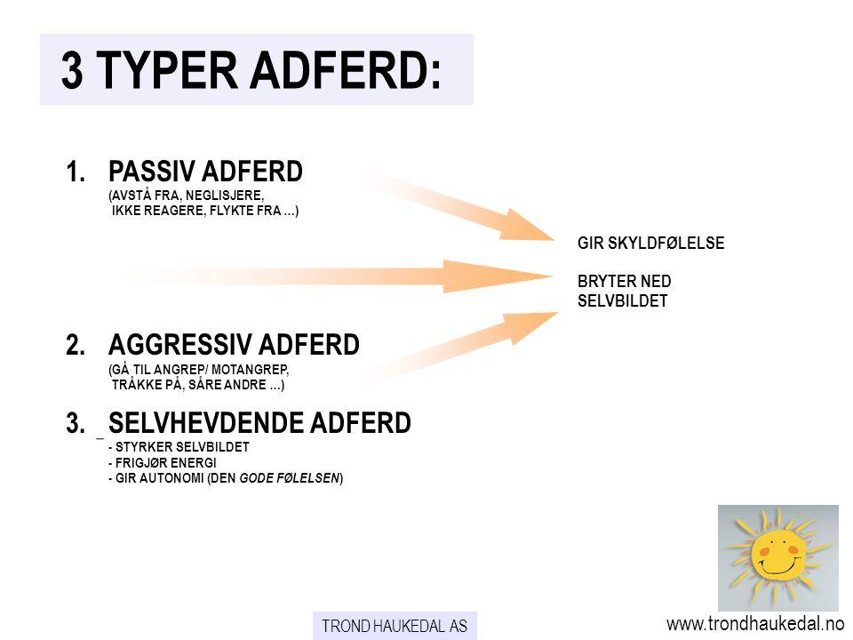 1.PASSIV ADFERD (AVSTÅ FRA, NEGLISJERE, IKKE REAGERE, FLYKTE FRA …) GIR SKYLDFØLELSE BRYTER NED SELVBILDET 2.AGGRESSIV ADFERD (GÅ TIL ANGREP/ MOTANGREP, TRÅKKE PÅ, SÅRE ANDRE …) 3.SELVHEVDENDE ADFERD - STYRKER SELVBILDET - FRIGJØR ENERGI - GIR AUTONOMI (DEN GODE FØLELSEN ) 3 TYPER ADFERD: www.trondhaukedal.no TROND HAUKEDAL AS