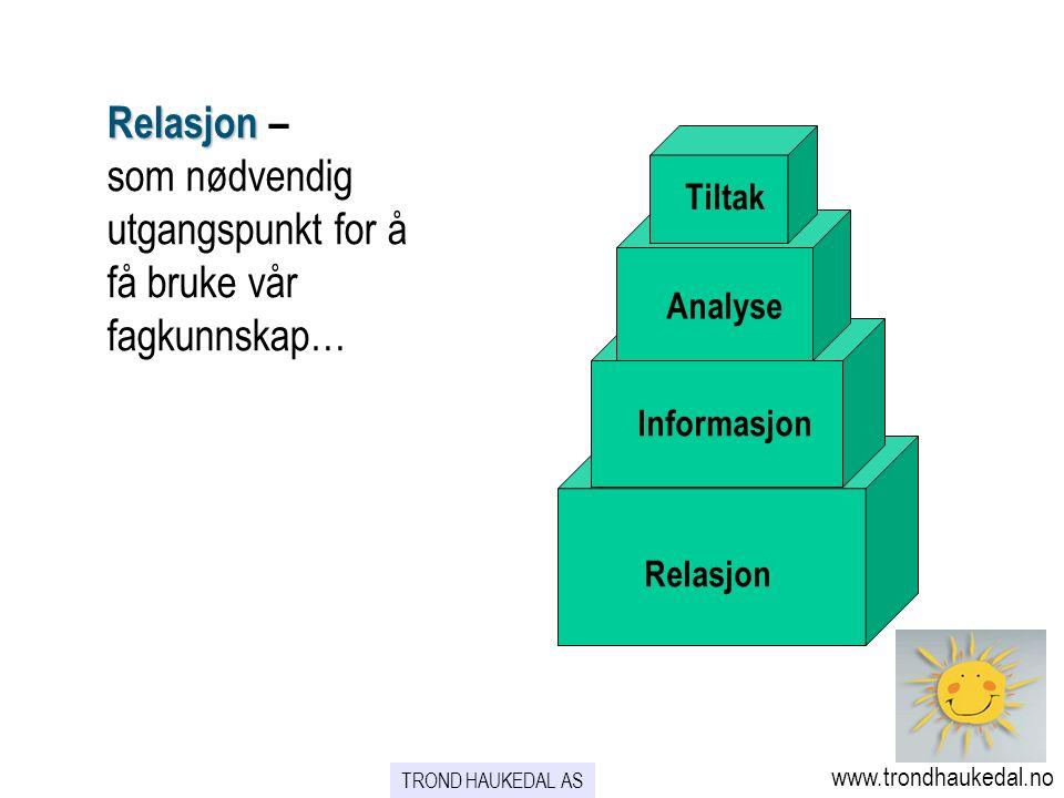 Relasjon Informasjon Analyse Tiltak Relasjon Relasjon – som nødvendig utgangspunkt for å få bruke vår fagkunnskap… www.trondhaukedal.no TROND HAUKEDAL AS