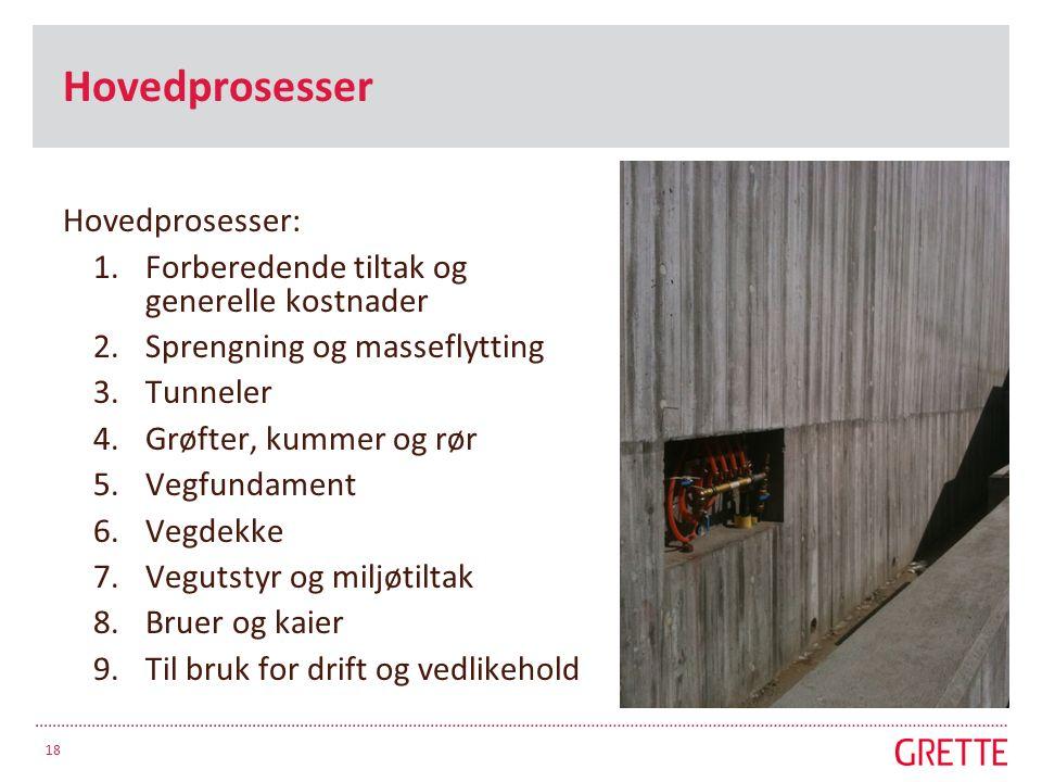 Hovedprosesser Hovedprosesser: 1.Forberedende tiltak og generelle kostnader 2.Sprengning og masseflytting 3.Tunneler 4.Grøfter, kummer og rør 5.Vegfun