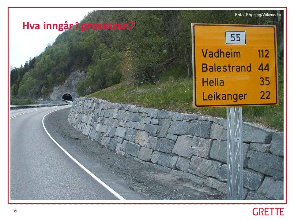 35 Hva inngår i prosessen? Foto: Sogning/Wikimedia
